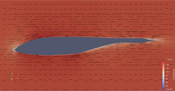 Fuselage drag simulation in OpenFoam